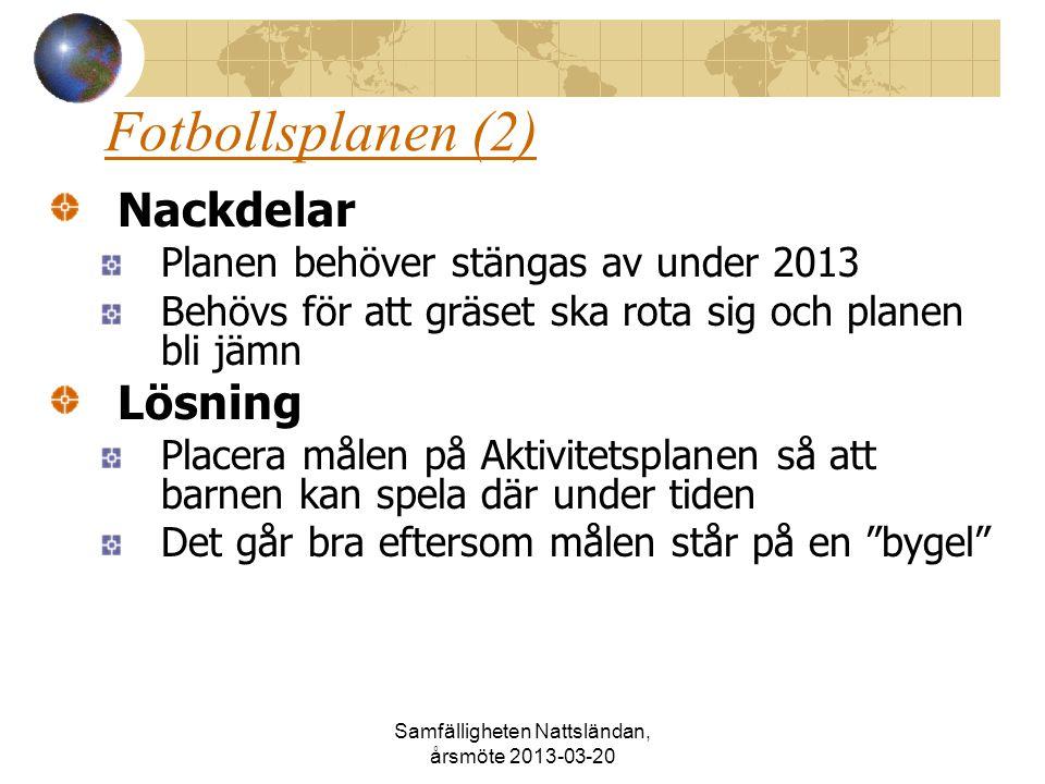 Fotbollsplanen (2) Nackdelar Planen behöver stängas av under 2013 Behövs för att gräset ska rota sig och planen bli jämn Lösning Placera målen på Akti