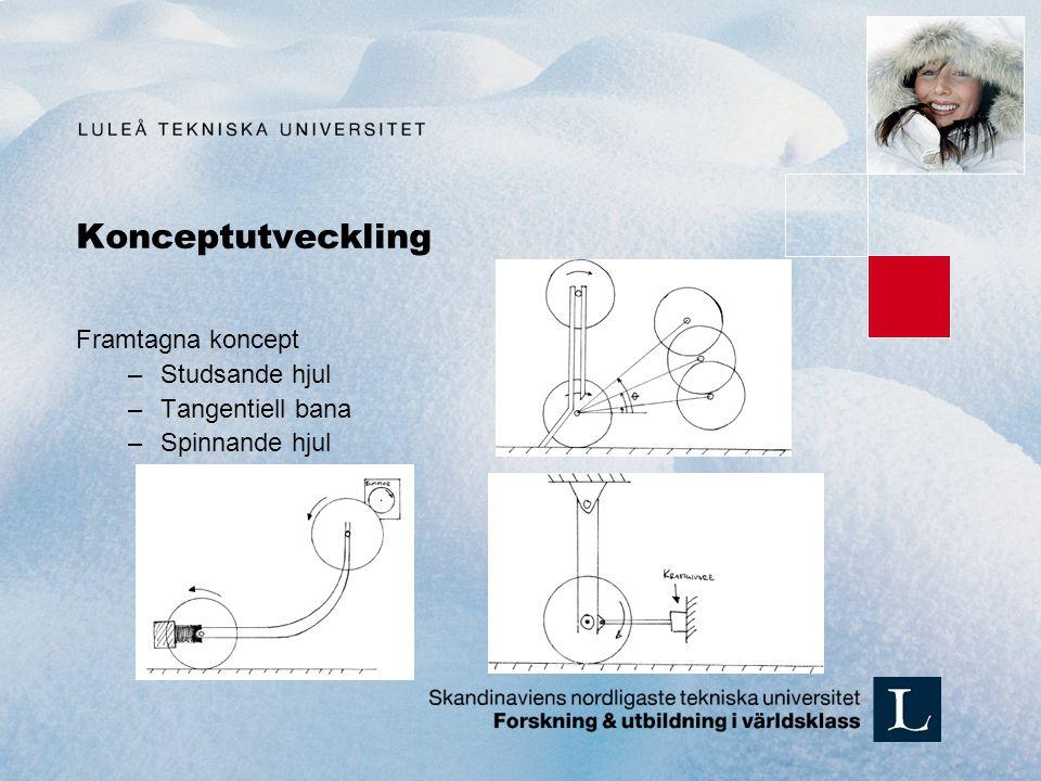 Konceptutveckling Framtagna koncept –Studsande hjul –Tangentiell bana –Spinnande hjul