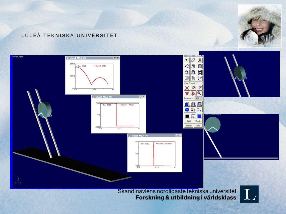 Arbetet med slutkonceptet Detaljerad konstruktions- och funktionslösning Teoretisk modell Simulerad modell
