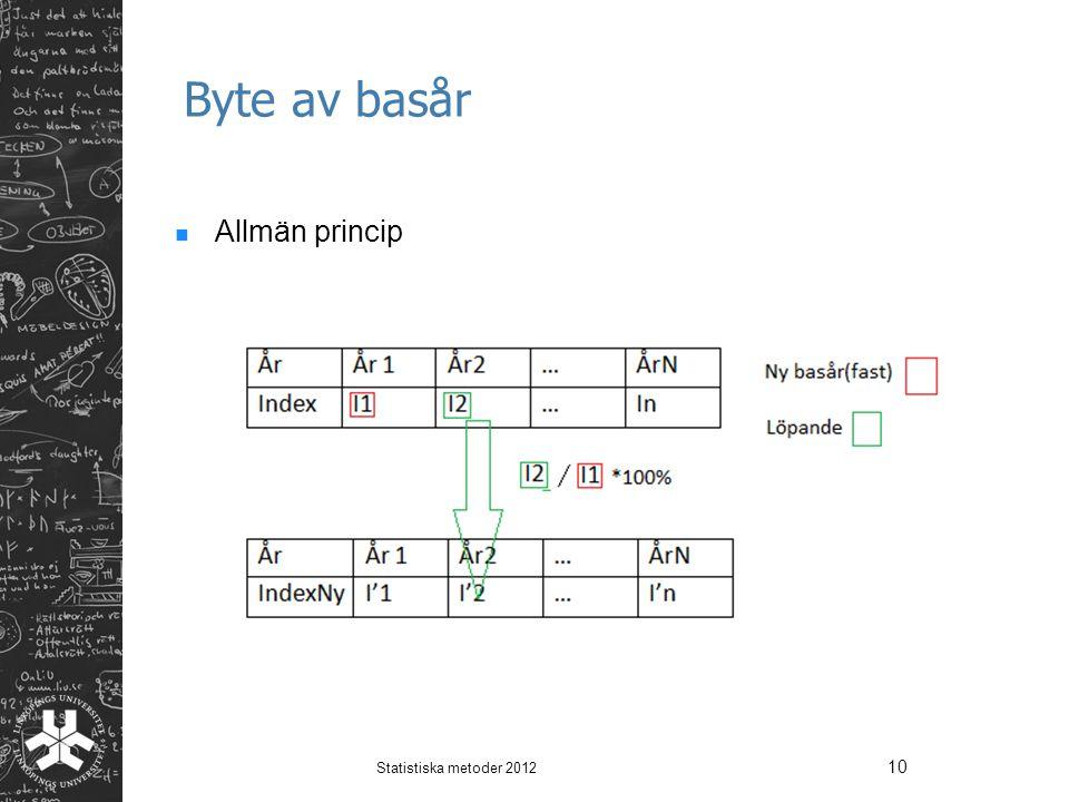 10 Byte av basår Allmän princip Statistiska metoder 2012