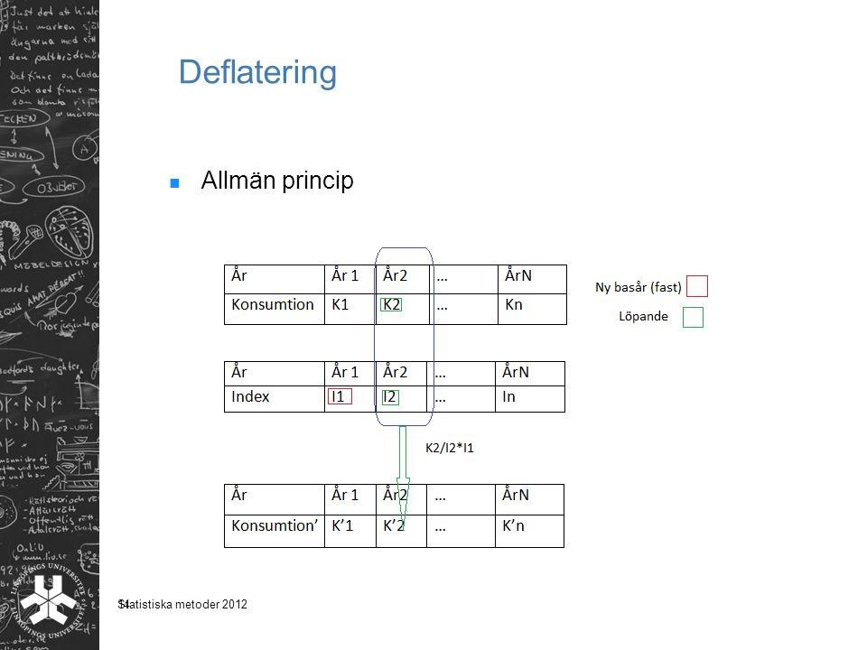 14 Deflatering Allmän princip Statistiska metoder 2012