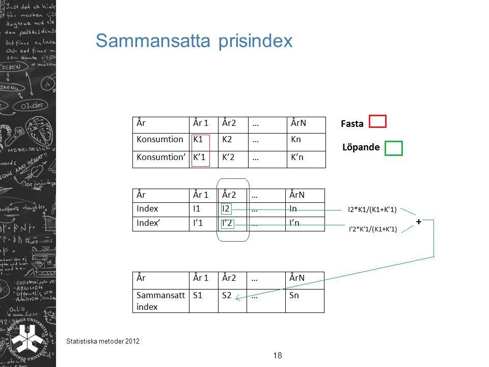 Sammansatta prisindex 18 Statistiska metoder 2012
