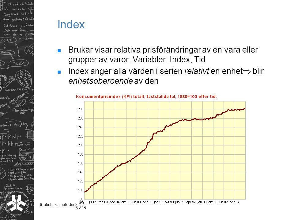 6 Index Brukar visar relativa prisförändringar av en vara eller grupper av varor. Variabler: Index, Tid Index anger alla värden i serien relativt en e