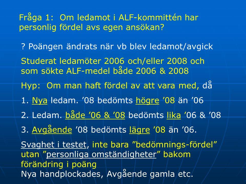 Fråga 1: Om ledamot i ALF-kommittén har personlig fördel avs egen ansökan? ? Poängen ändrats när vb blev ledamot/avgick Studerat ledamöter 2006 och/el
