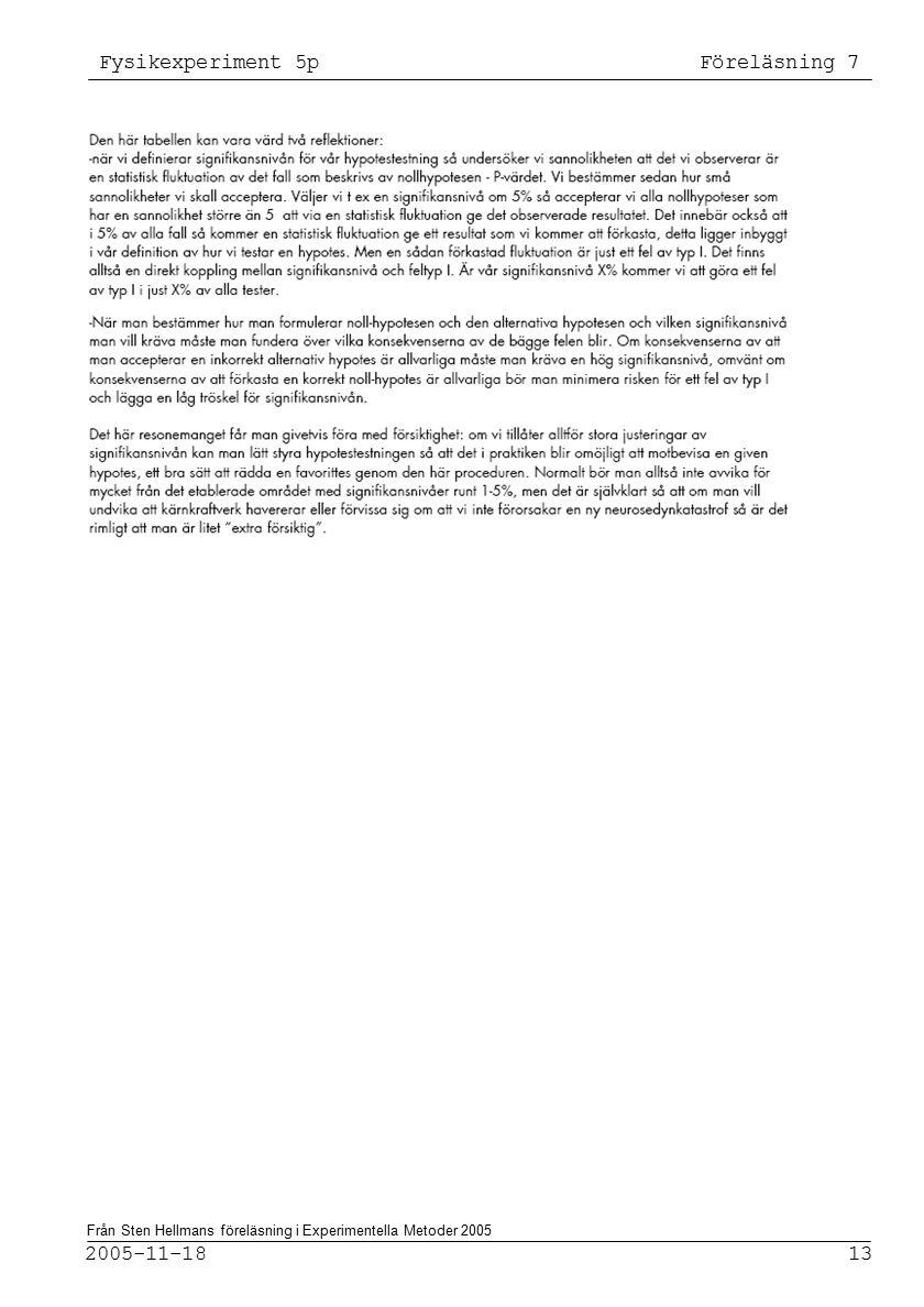 Fysikexperiment 5p Föreläsning 7 2005-11-18 13 Från Sten Hellmans föreläsning i Experimentella Metoder 2005