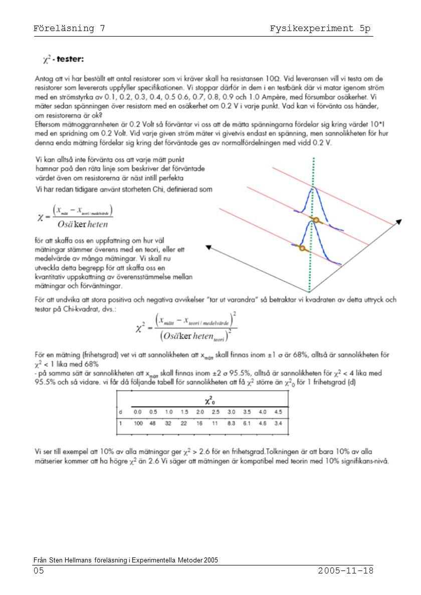 Föreläsning 7 Fysikexperiment 5p 05 2005-11-18 Från Sten Hellmans föreläsning i Experimentella Metoder 2005