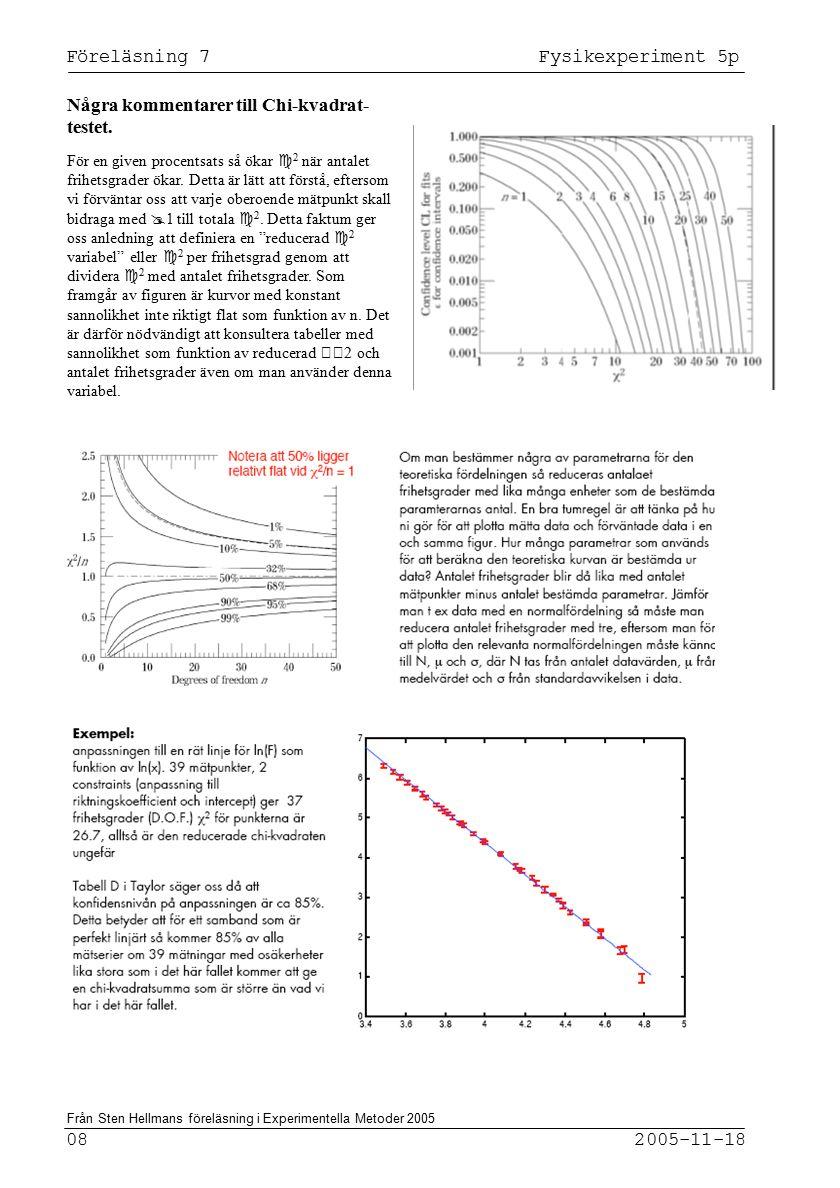 Föreläsning 7 Fysikexperiment 5p 08 2005-11-18 Från Sten Hellmans föreläsning i Experimentella Metoder 2005 Några kommentarer till Chi-kvadrat- testet.