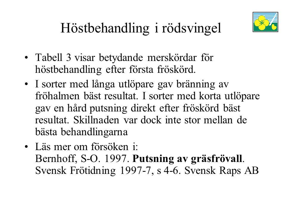 Höstbehandling i rödsvingel Tabell 3 visar betydande merskördar för höstbehandling efter första fröskörd.