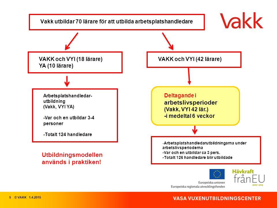 5 © VAKK 1.4.2015 Vakk utbildar 70 lärare för att utbilda arbetsplatshandledare VAKK och VYI (18 lärare) YA (10 lärare) VAKK och VYI (42 lärare) Delta