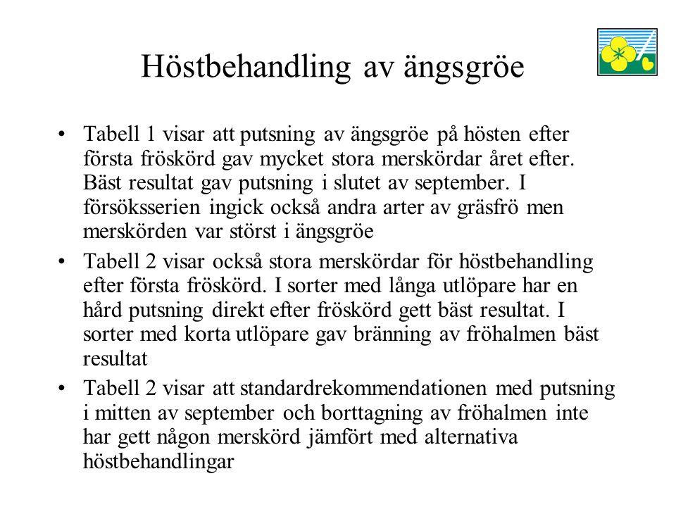 Höstbehandling av ängsgröe I danska försöksserier har en putsning på 2-3 cm höjd där putsmassan avlägsnats från fältet gett nästan lika bra resultat som bränning i både foder- och grönytesorter av ängsgröe.