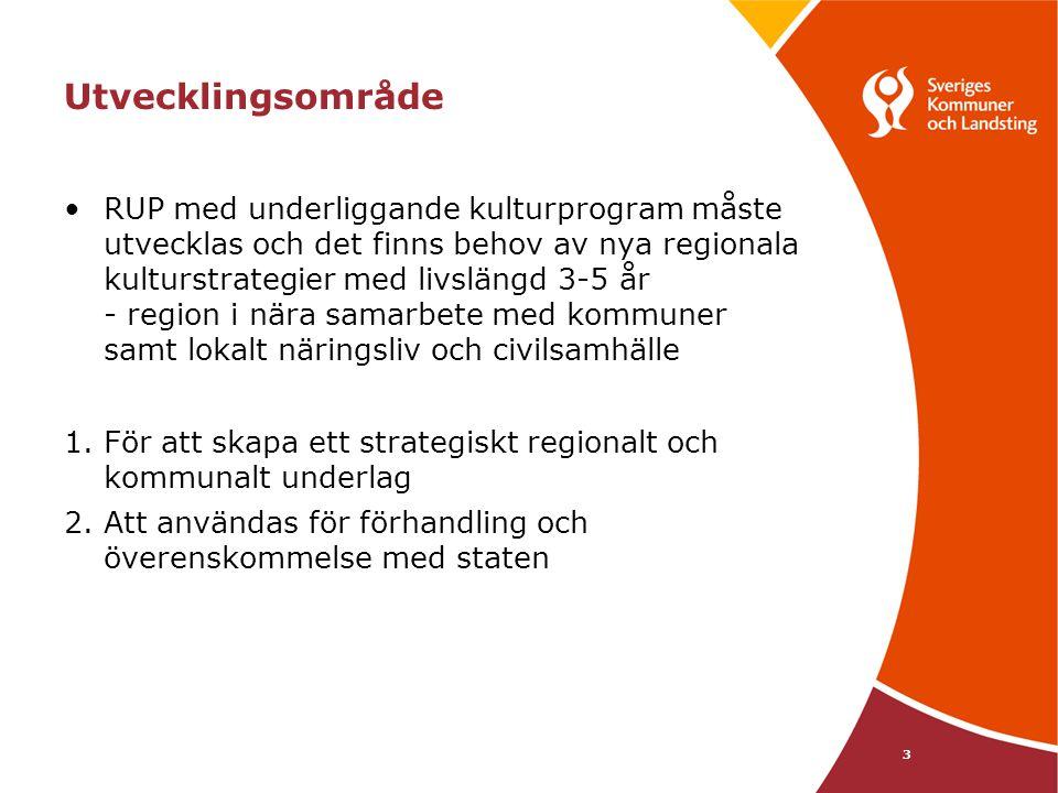3 Utvecklingsområde RUP med underliggande kulturprogram måste utvecklas och det finns behov av nya regionala kulturstrategier med livslängd 3-5 år - region i nära samarbete med kommuner samt lokalt näringsliv och civilsamhälle 1.För att skapa ett strategiskt regionalt och kommunalt underlag 2.Att användas för förhandling och överenskommelse med staten