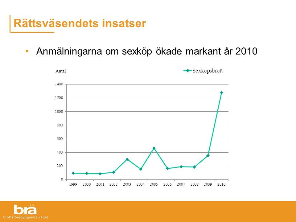Rättsväsendets insatser Anmälningarna om sexköp ökade markant år 2010