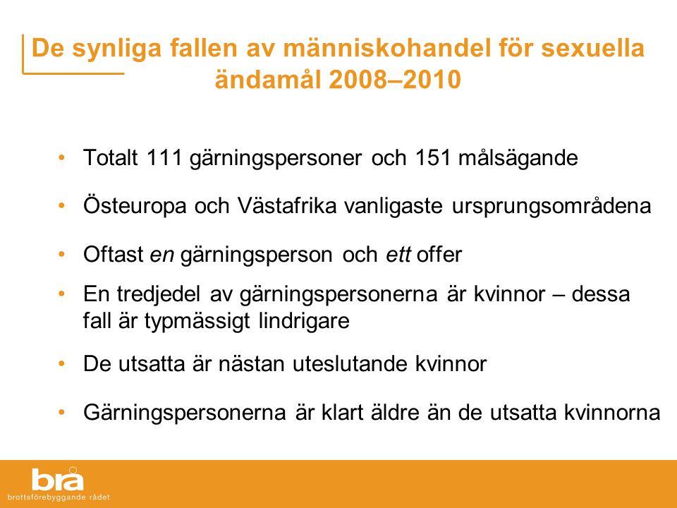 De synliga fallen av människohandel för sexuella ändamål 2008–2010 Totalt 111 gärningspersoner och 151 målsägande Östeuropa och Västafrika vanligaste ursprungsområdena Oftast en gärningsperson och ett offer En tredjedel av gärningspersonerna är kvinnor – dessa fall är typmässigt lindrigare De utsatta är nästan uteslutande kvinnor Gärningspersonerna är klart äldre än de utsatta kvinnorna