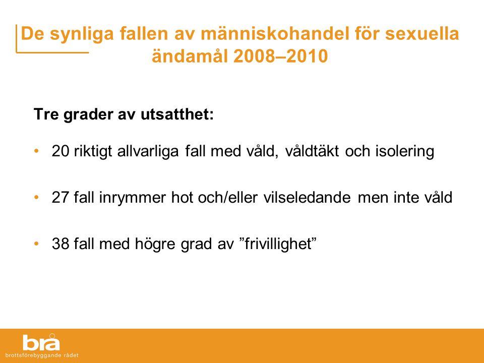 De synliga fallen av människohandel för sexuella ändamål 2008–2010 Tre grader av utsatthet: 20 riktigt allvarliga fall med våld, våldtäkt och isolering 27 fall inrymmer hot och/eller vilseledande men inte våld 38 fall med högre grad av frivillighet