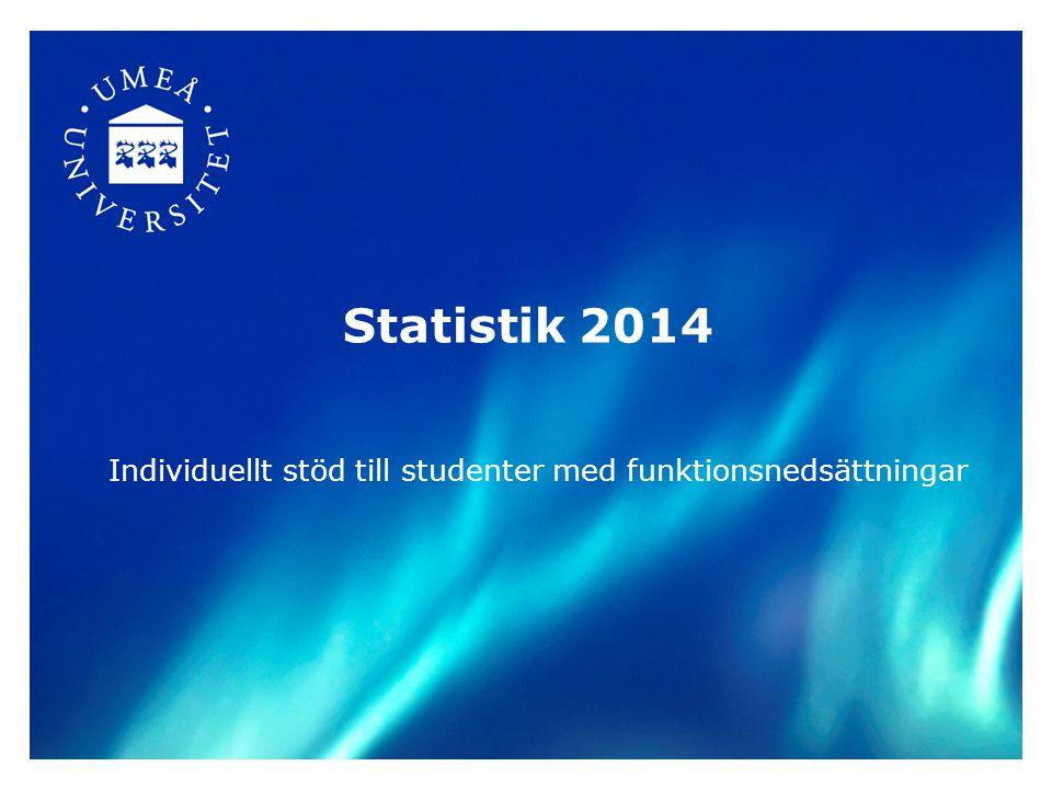 Statistik 2014 Individuellt stöd till studenter med funktionsnedsättningar