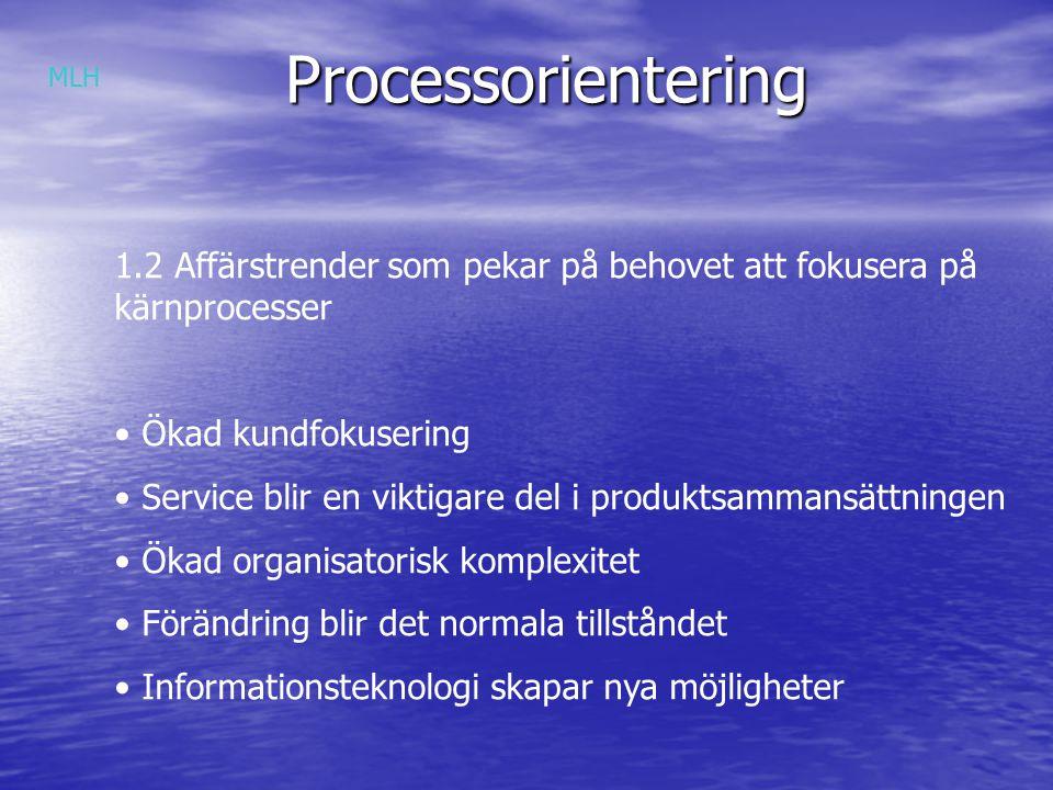 Processorientering 1.2 Affärstrender som pekar på behovet att fokusera på kärnprocesser Ökad kundfokusering Service blir en viktigare del i produktsammansättningen Ökad organisatorisk komplexitet Förändring blir det normala tillståndet Informationsteknologi skapar nya möjligheter MLH