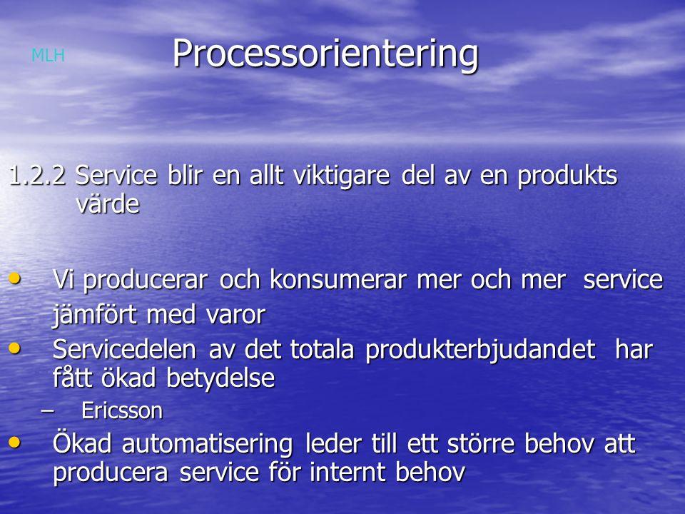 Processorientering Processorientering 1.2.2 Service blir en allt viktigare del av en produkts värde Vi producerar och konsumerar mer och mer service Vi producerar och konsumerar mer och mer service jämfört med varor Servicedelen av det totala produkterbjudandet har fått ökad betydelse Servicedelen av det totala produkterbjudandet har fått ökad betydelse –Ericsson Ökad automatisering leder till ett större behov att producera service för internt behov Ökad automatisering leder till ett större behov att producera service för internt behov MLH