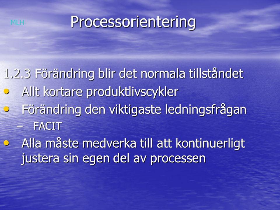 Processorientering Processorientering 1.2.3 Förändring blir det normala tillståndet Allt kortare produktlivscykler Allt kortare produktlivscykler Förändring den viktigaste ledningsfrågan Förändring den viktigaste ledningsfrågan –FACIT Alla måste medverka till att kontinuerligt justera sin egen del av processen Alla måste medverka till att kontinuerligt justera sin egen del av processen MLH