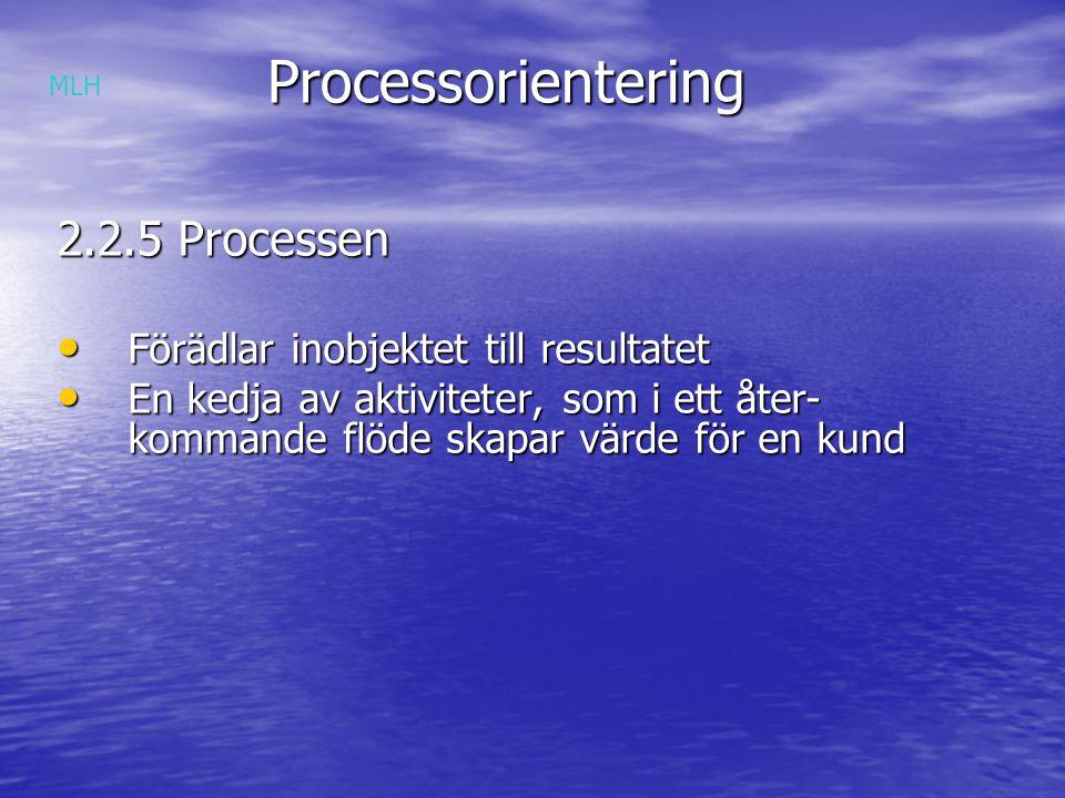 Processorientering Processorientering 2.2.5 Processen Förädlar inobjektet till resultatet Förädlar inobjektet till resultatet En kedja av aktiviteter, som i ett åter- kommande flöde skapar värde för en kund En kedja av aktiviteter, som i ett åter- kommande flöde skapar värde för en kund MLH