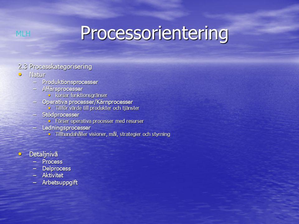 Processorientering Processorientering 2.3 Processkategorisering Natur Natur –Produktionsprocesser –Affärsprocesser korsar funktionsgränser korsar funktionsgränser –Operativa processer/Kärnprocesser Tillför värde till produkter och tjänster Tillför värde till produkter och tjänster –Stödprocesser Förser operativa processer med resurser Förser operativa processer med resurser –Ledningsprocesser Tillhandahåller visioner, mål, strategier och styrning Tillhandahåller visioner, mål, strategier och styrning Detaljnivå Detaljnivå –Process –Delprocess –Aktivitet –Arbetsuppgift MLH