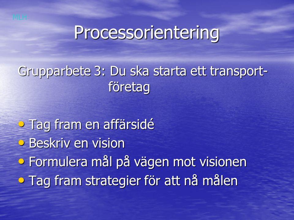 Processorientering Processorientering Grupparbete 3: Du ska starta ett transport- företag Tag fram en affärsidé Tag fram en affärsidé Beskriv en vision Beskriv en vision Formulera mål på vägen mot visionen Formulera mål på vägen mot visionen Tag fram strategier för att nå målen Tag fram strategier för att nå målen MLH