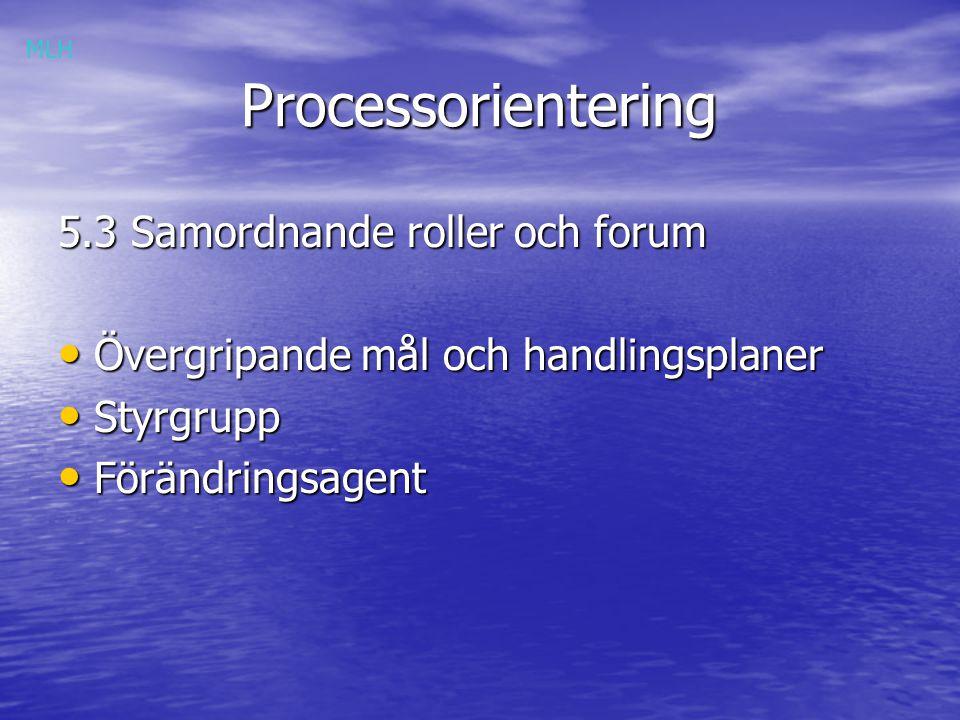 Processorientering Processorientering 5.3 Samordnande roller och forum Övergripande mål och handlingsplaner Övergripande mål och handlingsplaner Styrgrupp Styrgrupp Förändringsagent Förändringsagent MLH