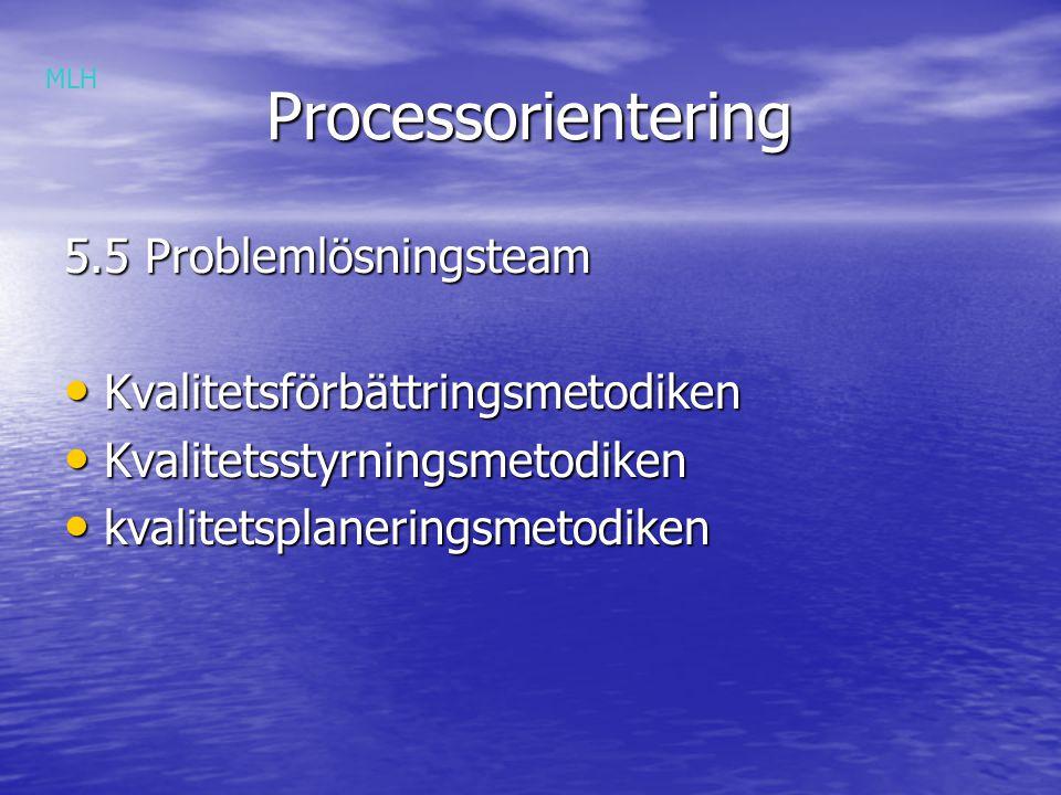Processorientering Processorientering 5.5 Problemlösningsteam Kvalitetsförbättringsmetodiken Kvalitetsförbättringsmetodiken Kvalitetsstyrningsmetodiken Kvalitetsstyrningsmetodiken kvalitetsplaneringsmetodiken kvalitetsplaneringsmetodiken MLH