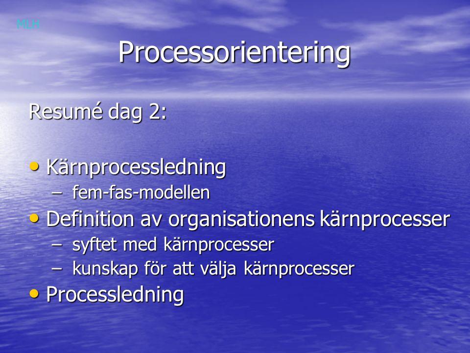 Processorientering Processorientering Resumé dag 2: Kärnprocessledning Kärnprocessledning – fem-fas-modellen Definition av organisationens kärnprocesser Definition av organisationens kärnprocesser – syftet med kärnprocesser – kunskap för att välja kärnprocesser Processledning Processledning MLH