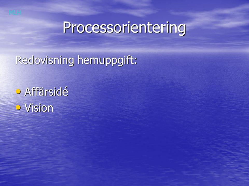 Processorientering Processorientering Redovisning hemuppgift: Affärsidé Affärsidé Vision Vision MLH