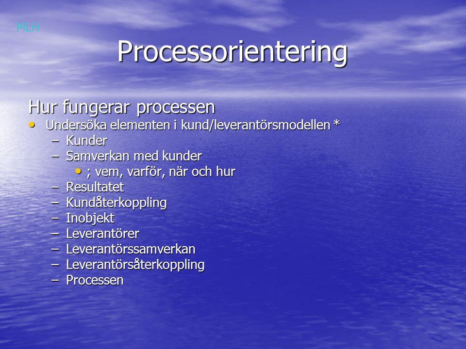 Processorientering Processorientering Hur fungerar processen Undersöka elementen i kund/leverantörsmodellen * Undersöka elementen i kund/leverantörsmodellen * –Kunder –Samverkan med kunder ; vem, varför, när och hur ; vem, varför, när och hur –Resultatet –Kundåterkoppling –Inobjekt –Leverantörer –Leverantörssamverkan –Leverantörsåterkoppling –Processen MLH