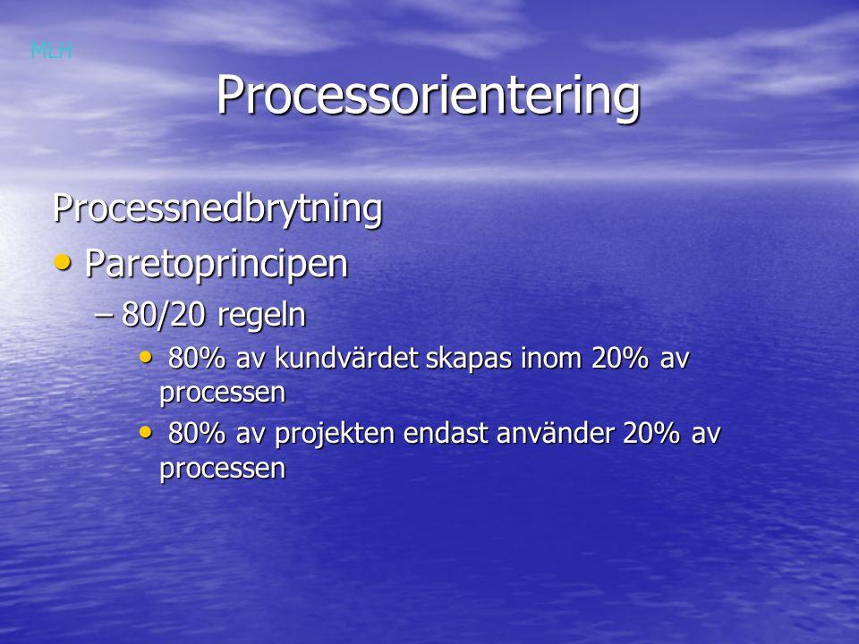 Processorientering Processorientering Processnedbrytning Paretoprincipen Paretoprincipen –80/20 regeln 80% av kundvärdet skapas inom 20% av processen 80% av kundvärdet skapas inom 20% av processen 80% av projekten endast använder 20% av processen 80% av projekten endast använder 20% av processen MLH