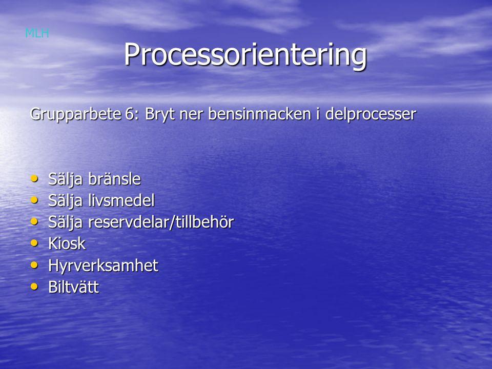 Processorientering Processorientering Grupparbete 6: Bryt ner bensinmacken i delprocesser Sälja bränsle Sälja bränsle Sälja livsmedel Sälja livsmedel Sälja reservdelar/tillbehör Sälja reservdelar/tillbehör Kiosk Kiosk Hyrverksamhet Hyrverksamhet Biltvätt Biltvätt MLH