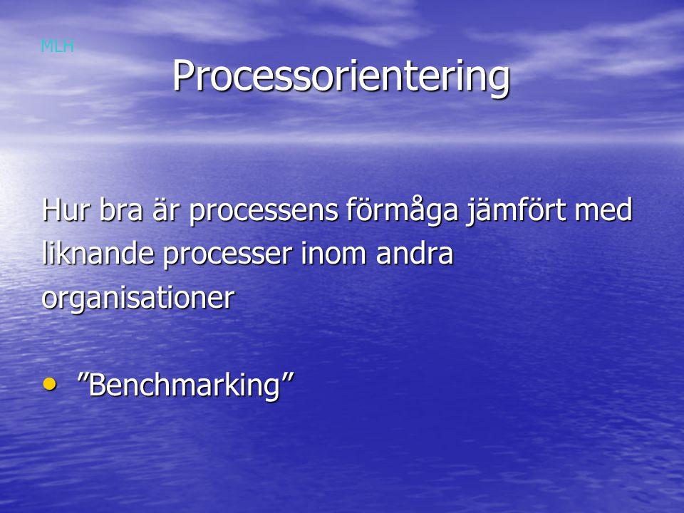 Processorientering Processorientering Hur bra är processens förmåga jämfört med liknande processer inom andra organisationer Benchmarking Benchmarking MLH