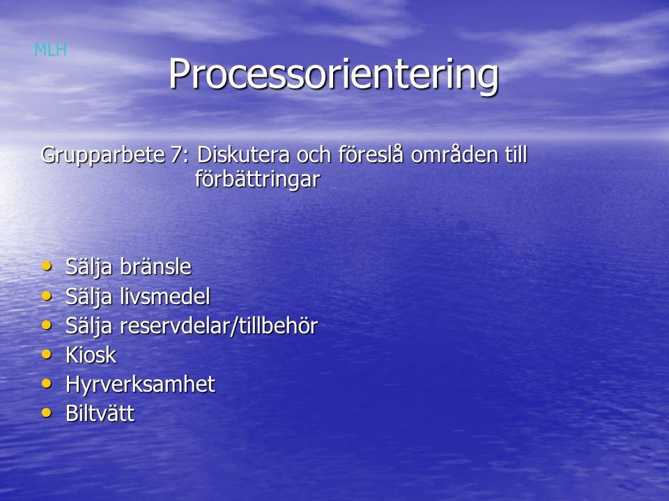 Processorientering Processorientering Grupparbete 7: Diskutera och föreslå områden till förbättringar Sälja bränsle Sälja bränsle Sälja livsmedel Sälja livsmedel Sälja reservdelar/tillbehör Sälja reservdelar/tillbehör Kiosk Kiosk Hyrverksamhet Hyrverksamhet Biltvätt Biltvätt MLH