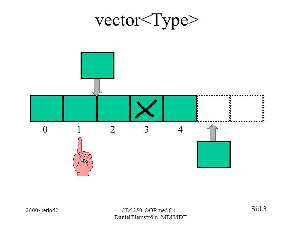 Sid 4 2000-period2CD5250 OOP med C++ Daniel Flemström MDH/IDT Vector Exempel på medlemsfunktioner size capacity reserve resize push_back push_front [ ] begin end insert element/sequence erase element/sequence operator= empty vector(vec.pos1,vec.pos2) find