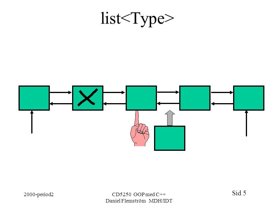 Sid 6 2000-period2CD5250 OOP med C++ Daniel Flemström MDH/IDT List Exempel på medlemsfunktioner size insert element/sequence push_back push_front sort reverse begin end erase element/sequence operator= empty list(list2.pos1,list2.pos2) merge