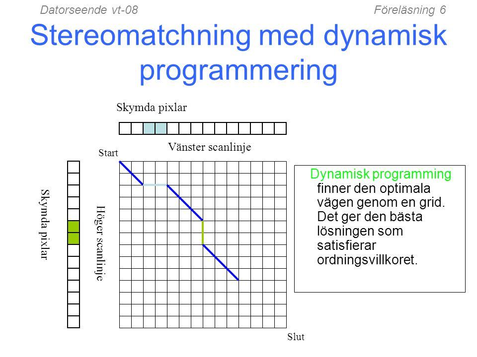Datorseende vt-08Föreläsning 6 Sökning över korrespondenser Tre fall: –Sekventiell – addera kostnad för match (liten om matchningar överensstämmer) –Skymd (vänster bild) – addera kostnad för ingen match (stor kostnad) –Skymd (höger bild) – addera kostnad för ingen match (stor kostnad) Vänster scanlinje Höger scanlinje Skymda pixlar