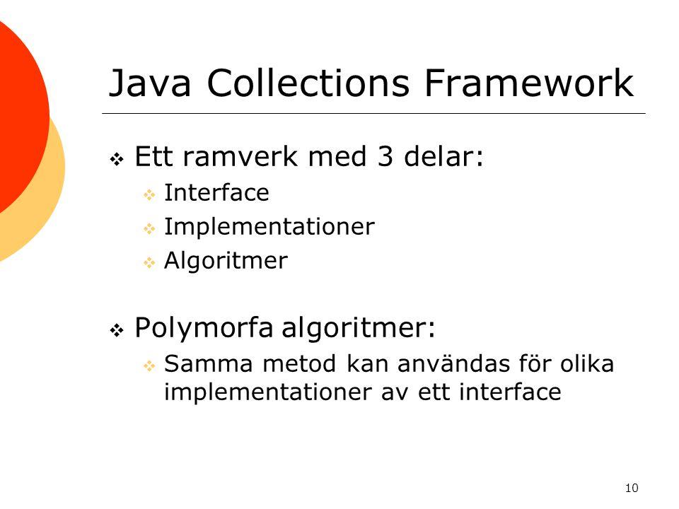 10 Java Collections Framework  Ett ramverk med 3 delar:  Interface  Implementationer  Algoritmer  Polymorfa algoritmer:  Samma metod kan användas för olika implementationer av ett interface