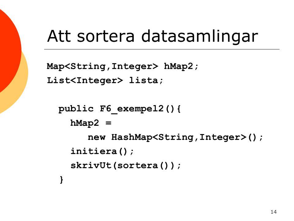 14 Att sortera datasamlingar Map hMap2; List lista; public F6_exempel2(){ hMap2 = new HashMap (); initiera(); skrivUt(sortera()); }