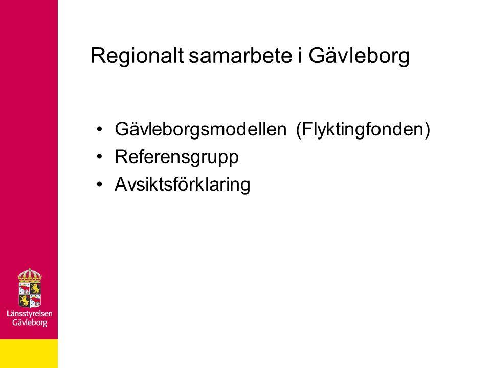 Regionalt samarbete i Gävleborg Gävleborgsmodellen (Flyktingfonden) Referensgrupp Avsiktsförklaring