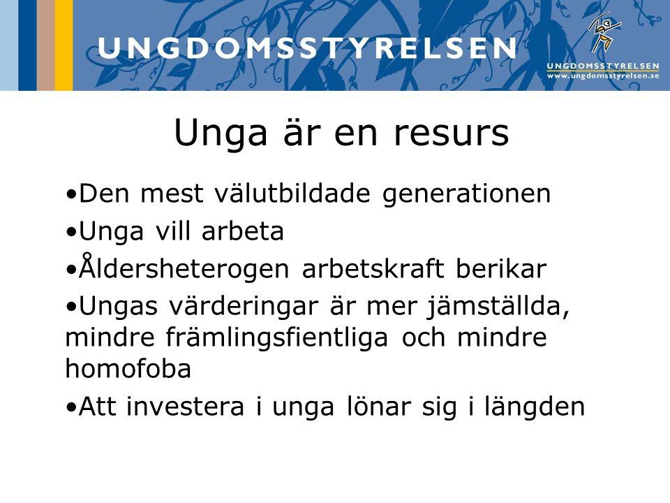 Unga är en resurs Den mest välutbildade generationen Unga vill arbeta Åldersheterogen arbetskraft berikar Ungas värderingar är mer jämställda, mindre
