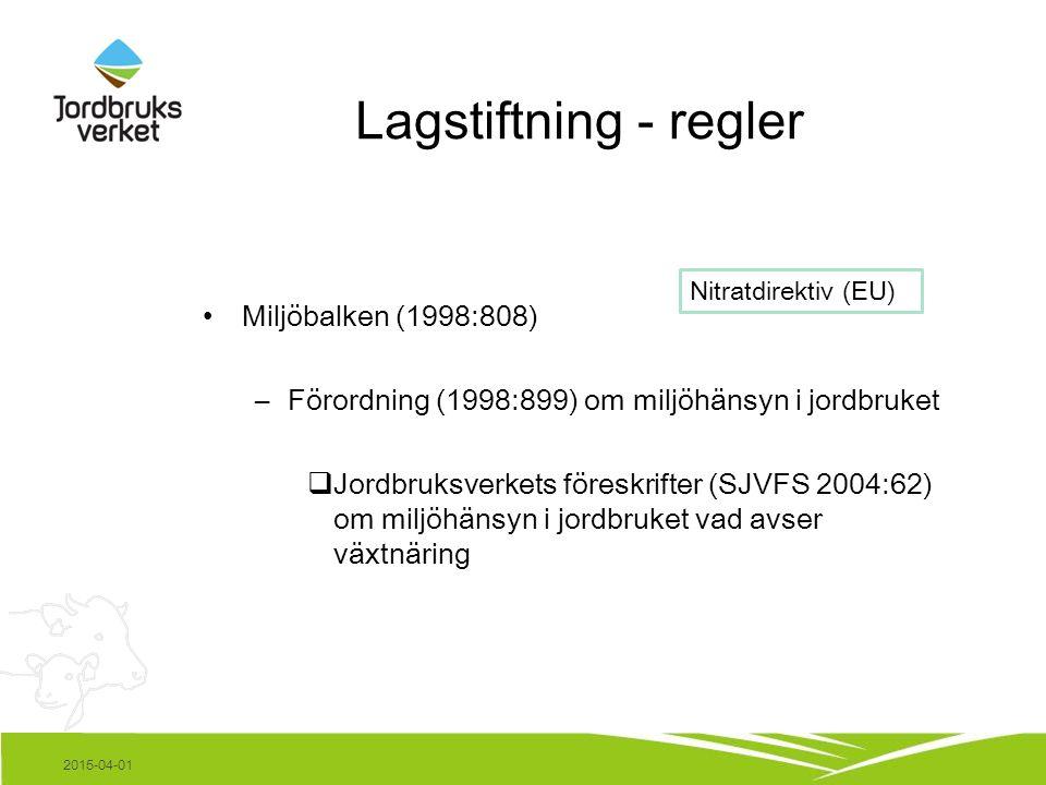 Lagstiftning - regler Miljöbalken (1998:808) –Förordning (1998:899) om miljöhänsyn i jordbruket  Jordbruksverkets föreskrifter (SJVFS 2004:62) om miljöhänsyn i jordbruket vad avser växtnäring 2015-04-01 Nitratdirektiv (EU)