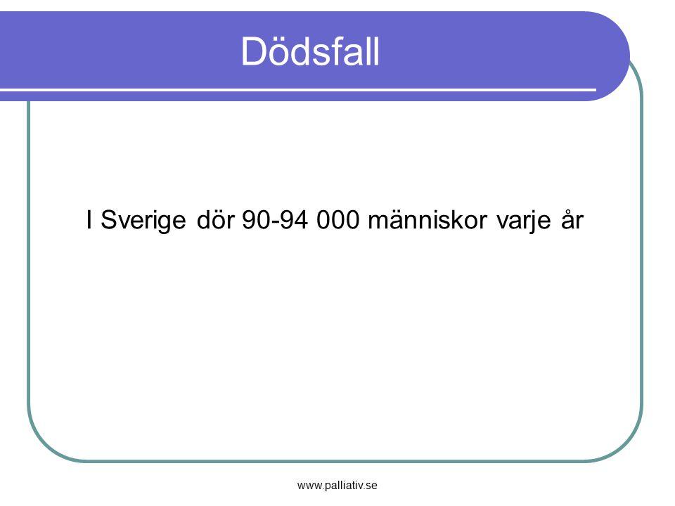 www.palliativ.se Dödsfall I Sverige dör 90-94 000 människor varje år