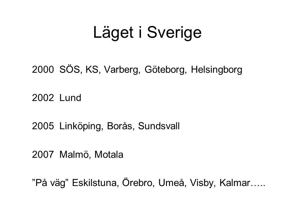 Läget i Sverige 2000 SÖS, KS, Varberg, Göteborg, Helsingborg 2002 Lund 2005 Linköping, Borås, Sundsvall 2007 Malmö, Motala På väg Eskilstuna, Örebro, Umeå, Visby, Kalmar…..