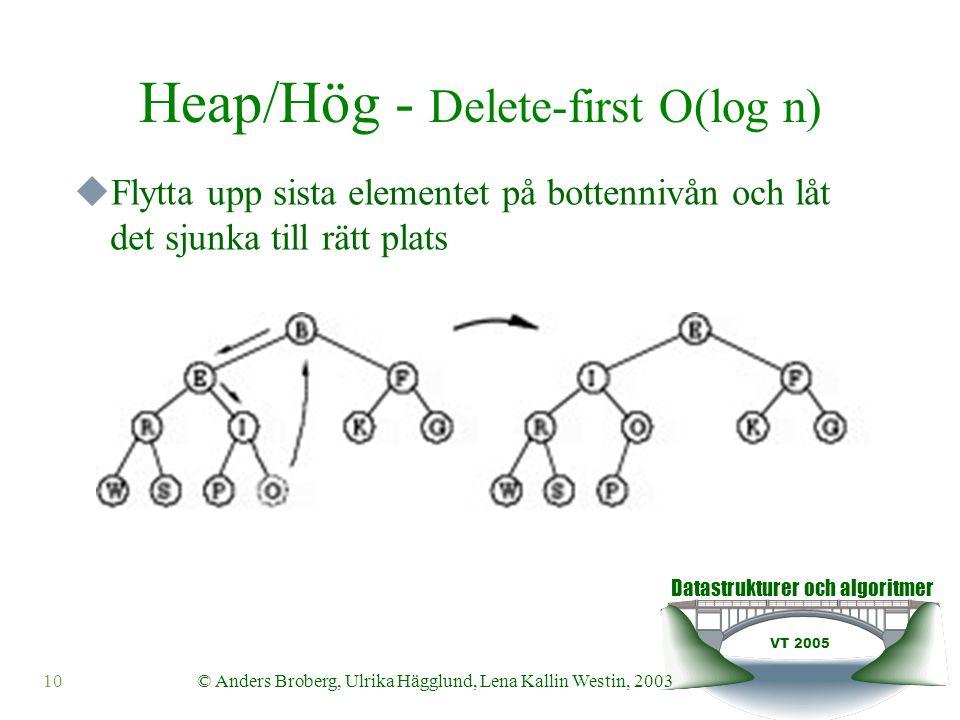 Datastrukturer och algoritmer VT 2005 © Anders Broberg, Ulrika Hägglund, Lena Kallin Westin, 200310 Heap/Hög - Delete-first O(log n)  Flytta upp sista elementet på bottennivån och låt det sjunka till rätt plats