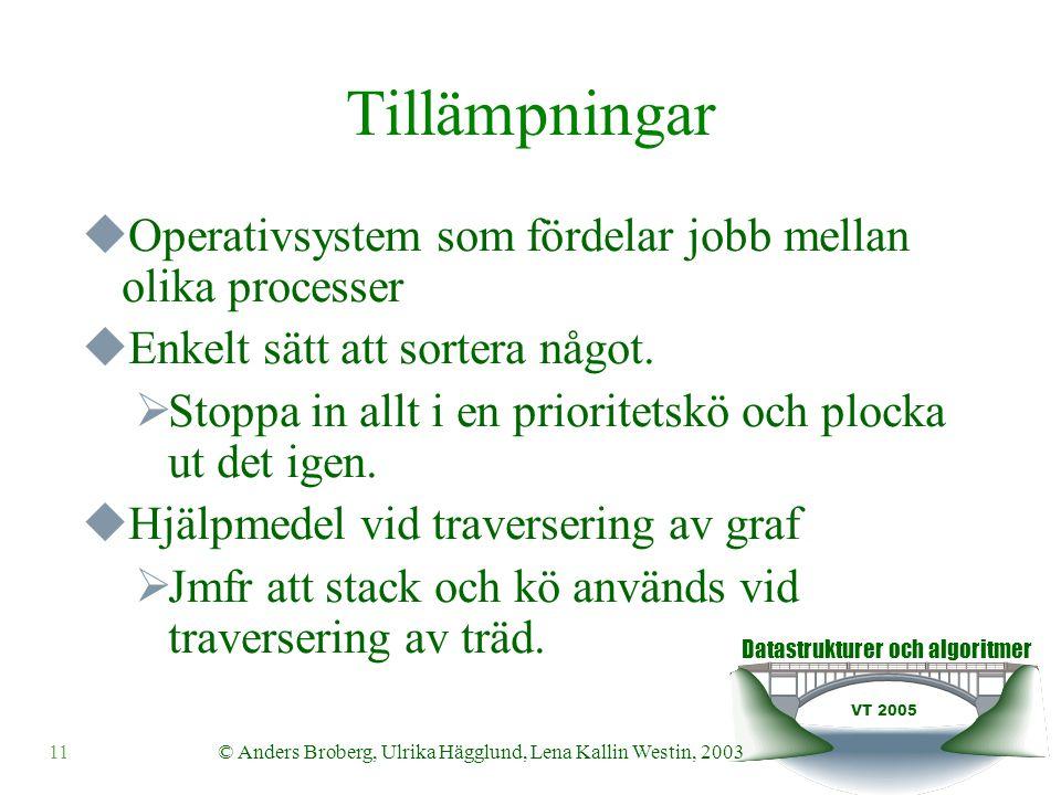 Datastrukturer och algoritmer VT 2005 © Anders Broberg, Ulrika Hägglund, Lena Kallin Westin, 200311 Tillämpningar  Operativsystem som fördelar jobb mellan olika processer  Enkelt sätt att sortera något.