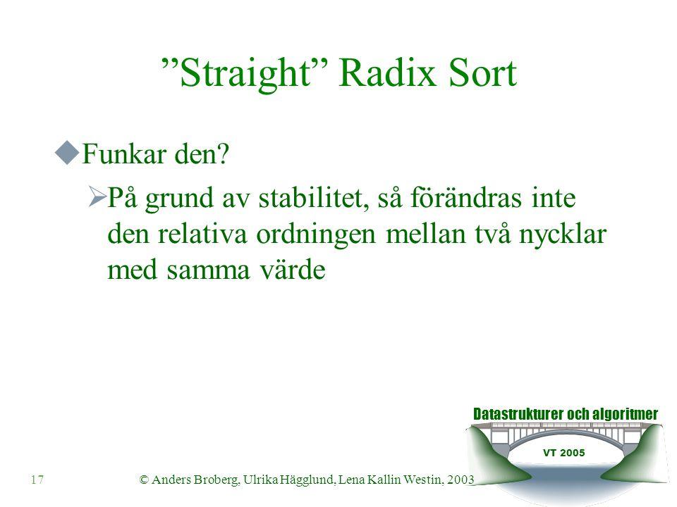 Datastrukturer och algoritmer VT 2005 © Anders Broberg, Ulrika Hägglund, Lena Kallin Westin, 200317 Straight Radix Sort  Funkar den.