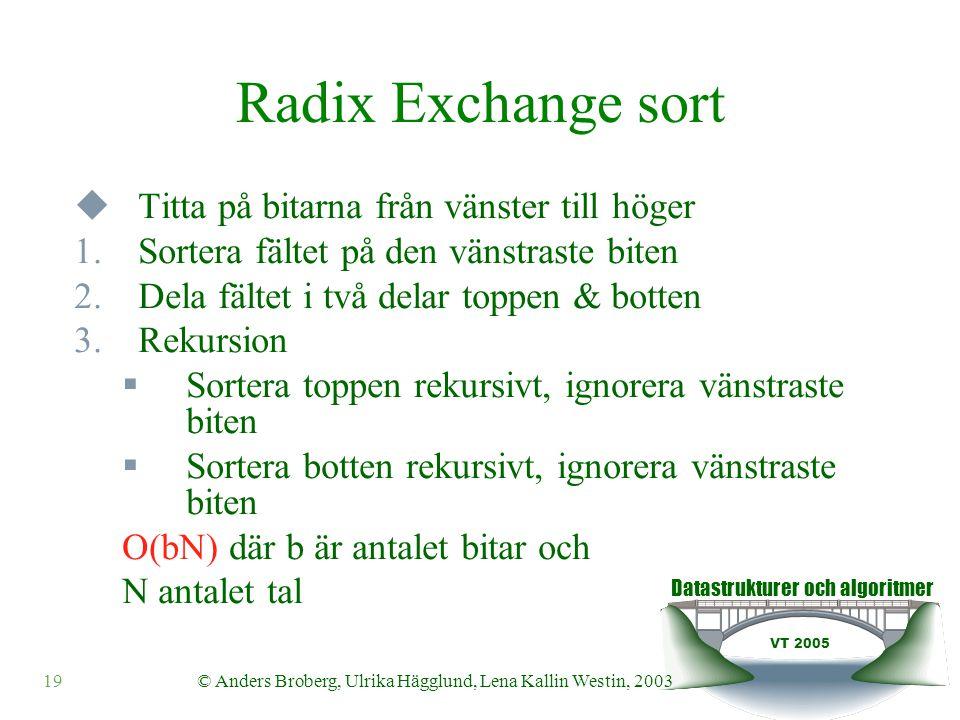 Datastrukturer och algoritmer VT 2005 © Anders Broberg, Ulrika Hägglund, Lena Kallin Westin, 200319 Radix Exchange sort  Titta på bitarna från vänster till höger 1.Sortera fältet på den vänstraste biten 2.Dela fältet i två delar toppen & botten 3.Rekursion  Sortera toppen rekursivt, ignorera vänstraste biten  Sortera botten rekursivt, ignorera vänstraste biten O(bN) där b är antalet bitar och N antalet tal