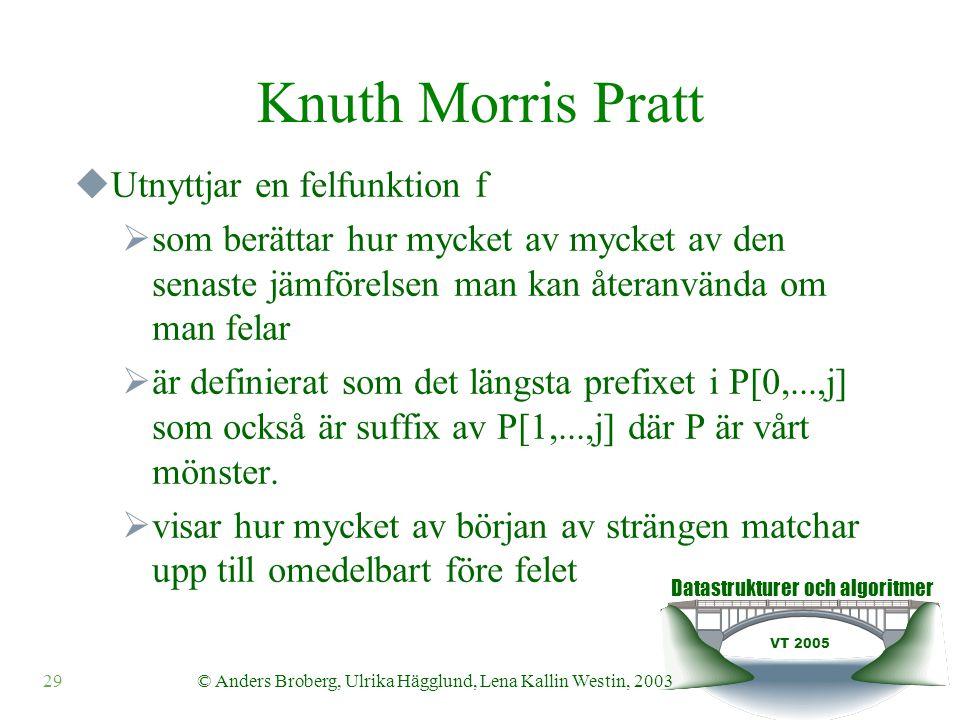 Datastrukturer och algoritmer VT 2005 © Anders Broberg, Ulrika Hägglund, Lena Kallin Westin, 200329 Knuth Morris Pratt  Utnyttjar en felfunktion f  som berättar hur mycket av mycket av den senaste jämförelsen man kan återanvända om man felar  är definierat som det längsta prefixet i P[0,...,j] som också är suffix av P[1,...,j] där P är vårt mönster.