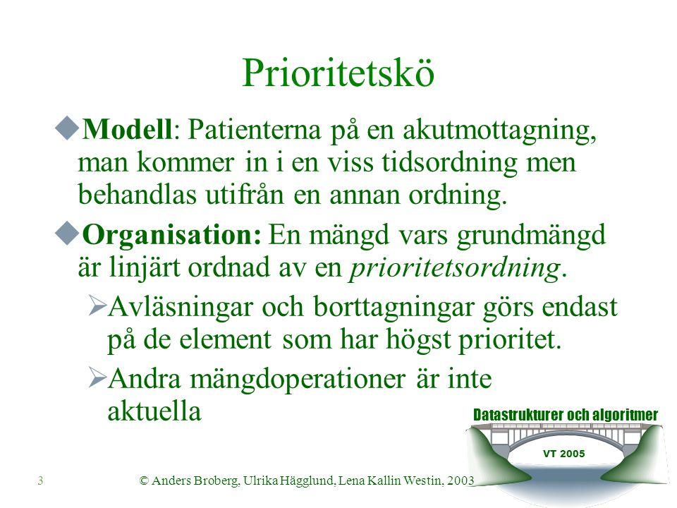 Datastrukturer och algoritmer VT 2005 © Anders Broberg, Ulrika Hägglund, Lena Kallin Westin, 20033 Prioritetskö  Modell: Patienterna på en akutmottagning, man kommer in i en viss tidsordning men behandlas utifrån en annan ordning.